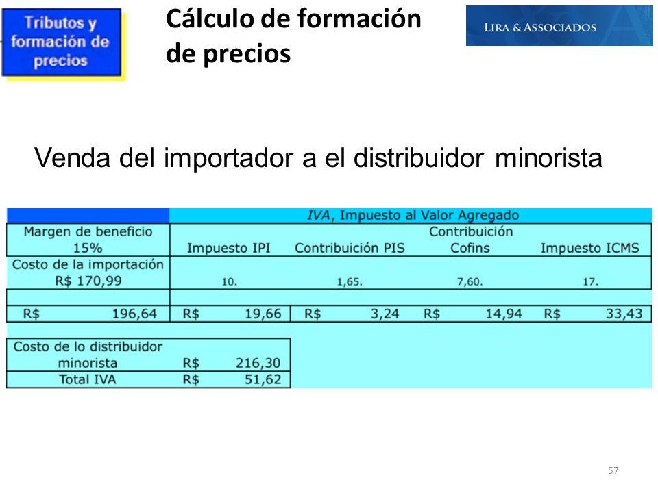 Cálculo de formación de precios Venda del importador a el distribuidor minorista 57