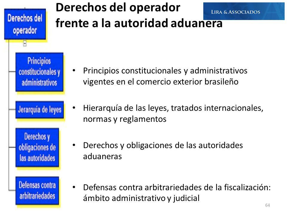 Principios constitucionales y administrativos vigentes en el comercio exterior brasileño Hierarquía de las leyes, tratados internacionales, normas y r