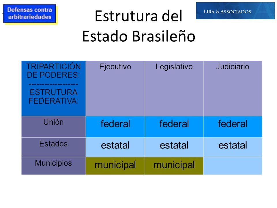 Estrutura del Estado Brasileño TRIPARTICIÓN DE PODERES: ------------------- ESTRUTURA FEDERATIVA: EjecutivoLegislativoJudiciario Unión federal Estados