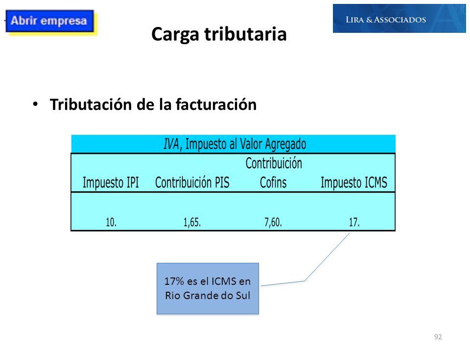 Carga tributaria Tributación de la facturación 92 17% es el ICMS en Rio Grande do Sul
