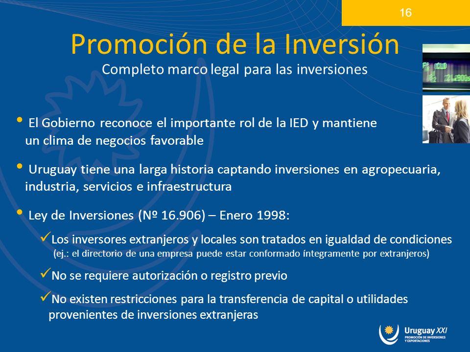 Promoción de la Inversión El Gobierno reconoce el importante rol de la IED y mantiene un clima de negocios favorable Uruguay tiene una larga historia