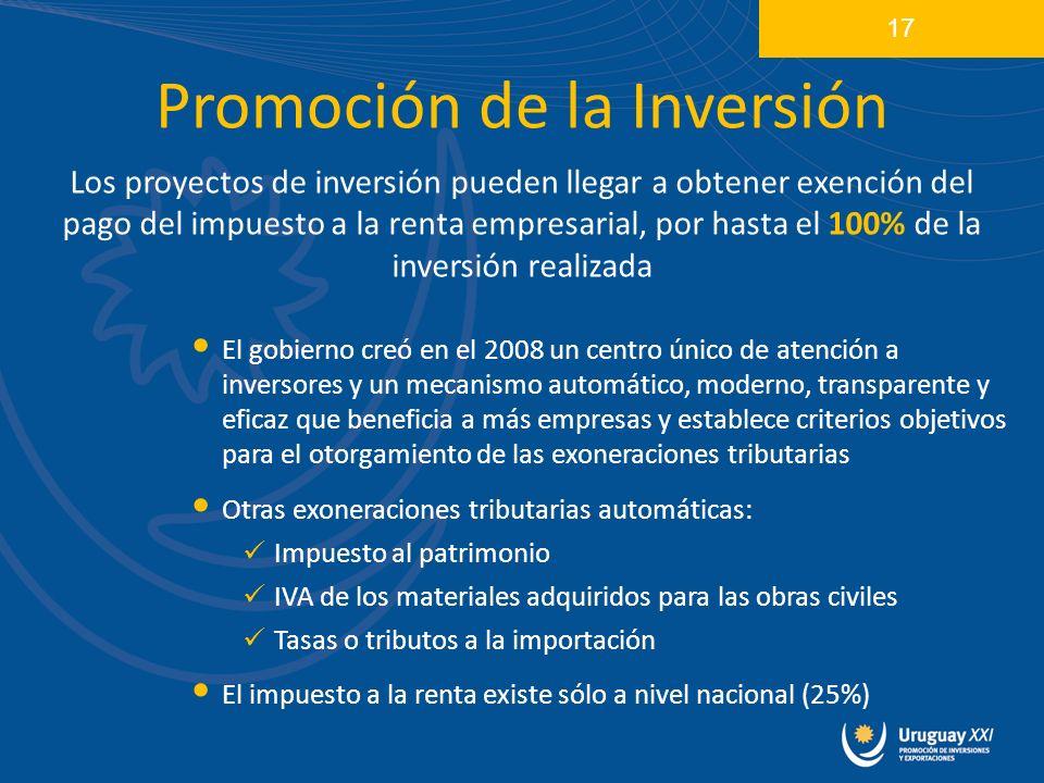 Promoción de la Inversión El gobierno creó en el 2008 un centro único de atención a inversores y un mecanismo automático, moderno, transparente y efic