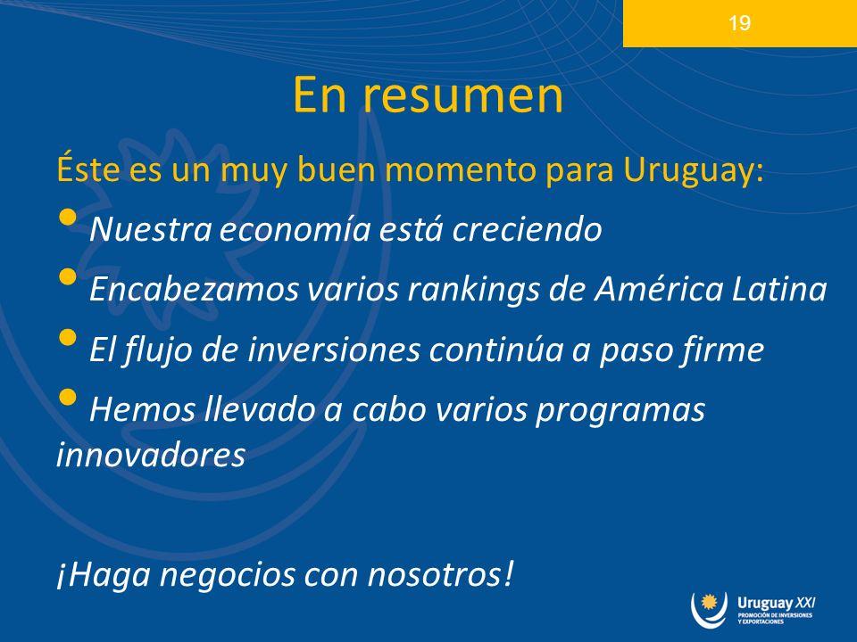 En resumen Éste es un muy buen momento para Uruguay: Nuestra economía está creciendo Encabezamos varios rankings de América Latina El flujo de inversiones continúa a paso firme Hemos llevado a cabo varios programas innovadores ¡Haga negocios con nosotros.