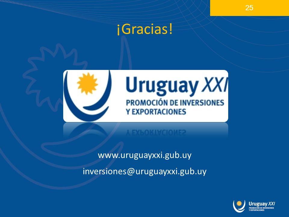¡Gracias! 25 www.uruguayxxi.gub.uy inversiones@uruguayxxi.gub.uy