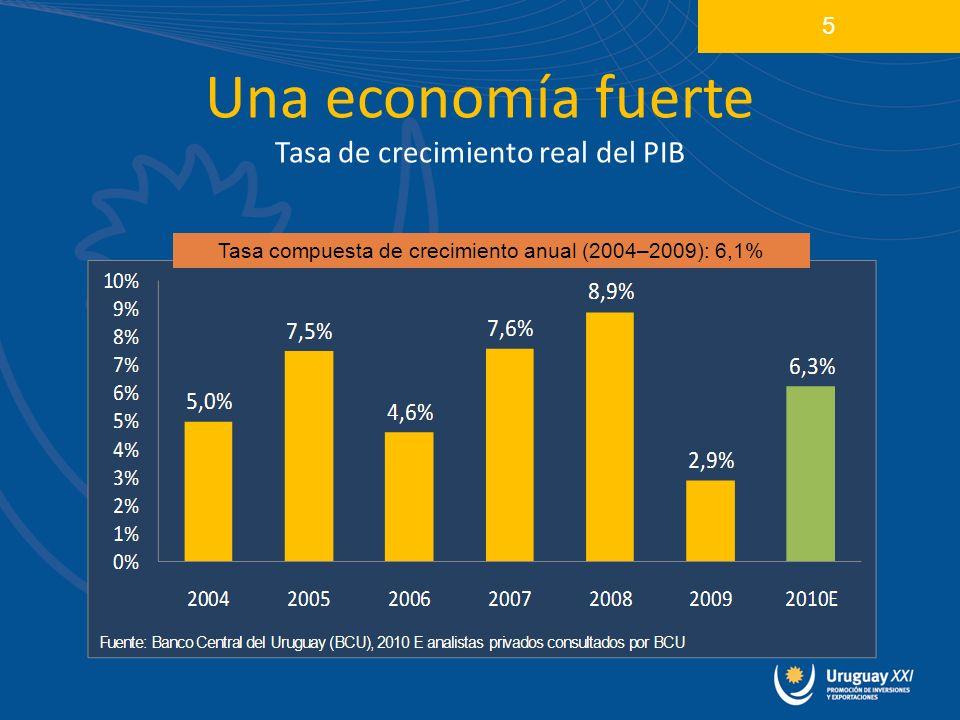Una economía fuerte Tasa de crecimiento real del PIB 5 Tasa compuesta de crecimiento anual (2004–2009): 6,1%