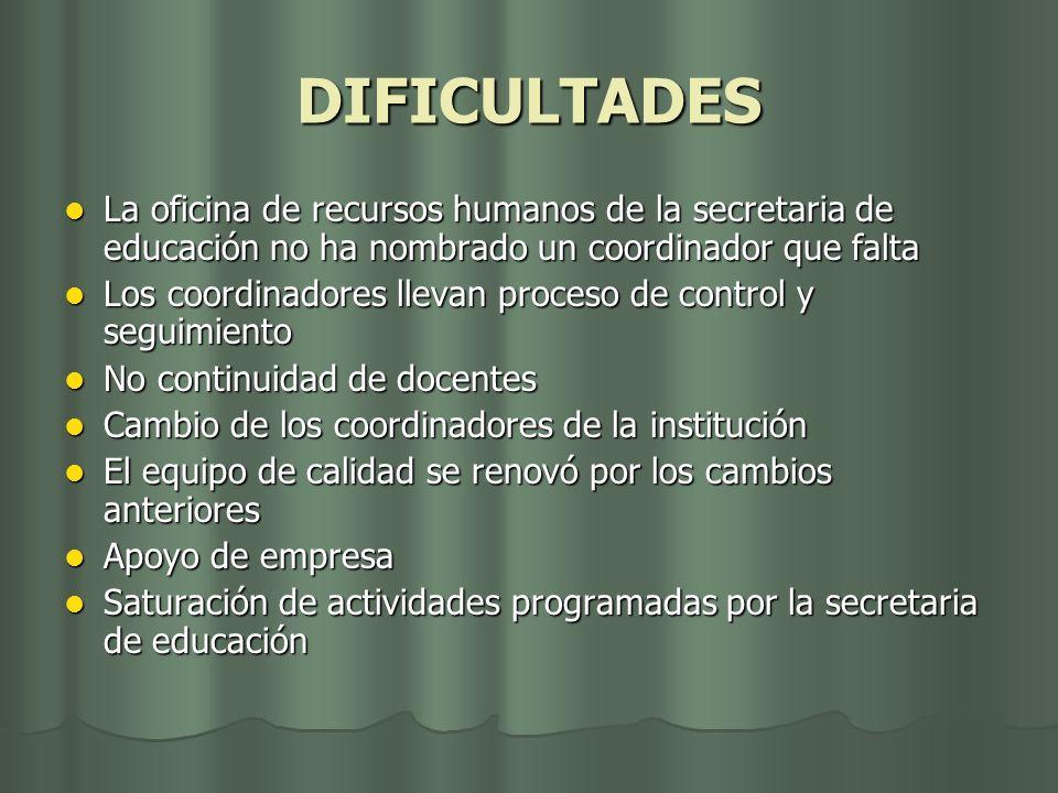 DIFICULTADES La oficina de recursos humanos de la secretaria de educación no ha nombrado un coordinador que falta La oficina de recursos humanos de la