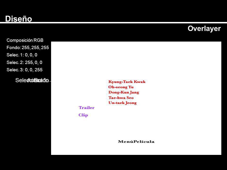 Diseño Overlayer BotónSeleccionadoActivado Composición RGB Fondo: 255, 255, 255 Selec. 1: 0, 0, 0 Selec. 2: 255, 0, 0 Selec. 3: 0, 0, 255