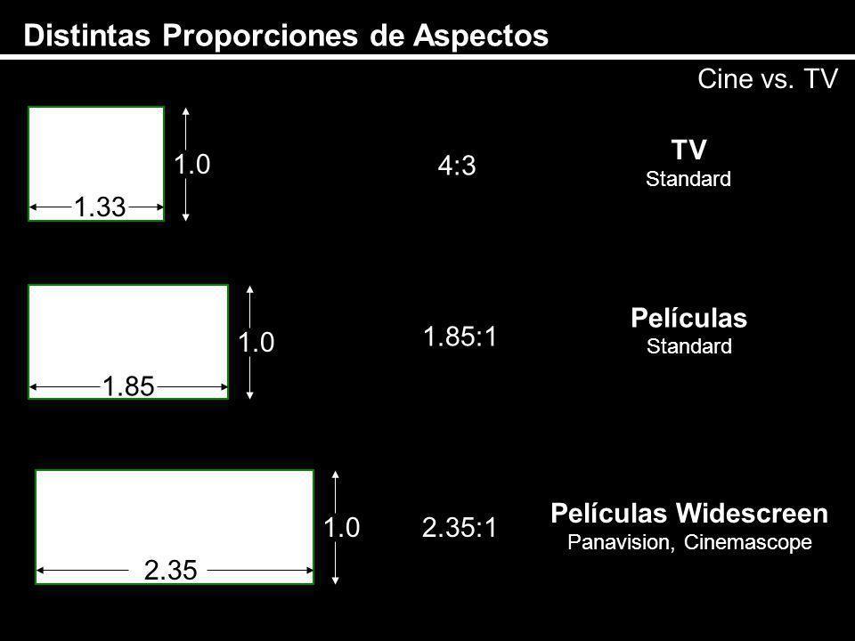 Distintas Proporciones de Aspectos Cine vs. TV 1.0 1.33 1.85 2.35 4:3 1.85:1 2.35:1 TV Standard Películas Standard Películas Widescreen Panavision, Ci