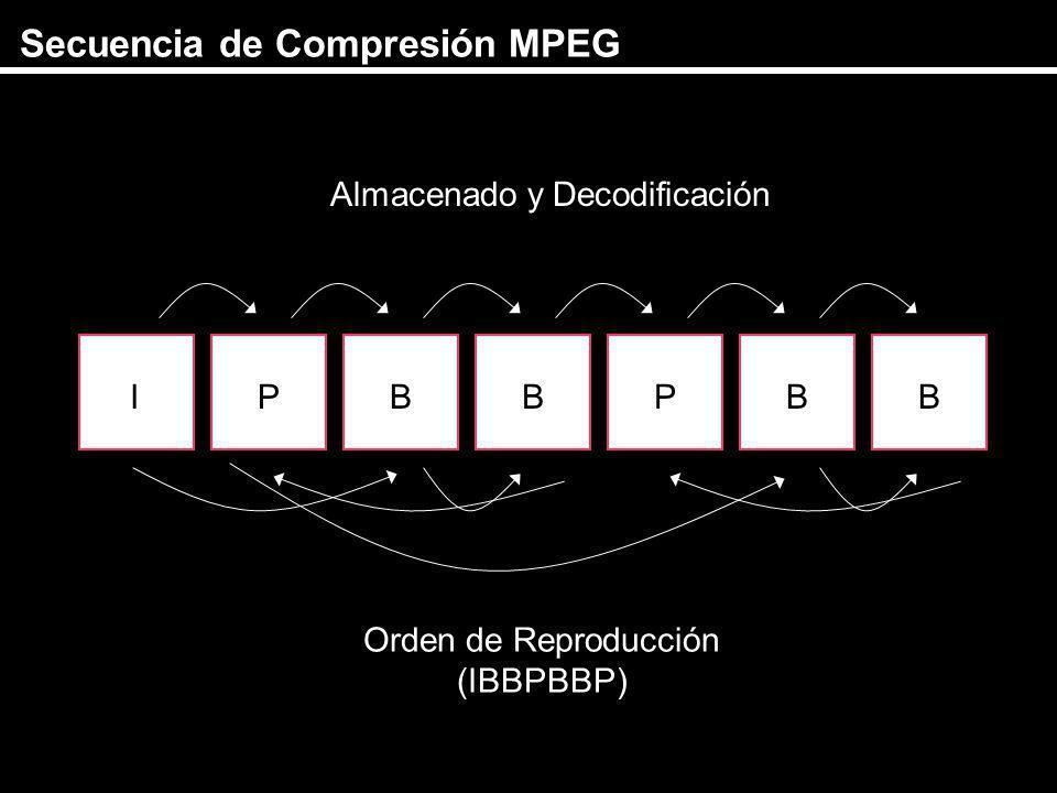 Secuencia de Compresión MPEG Orden de Reproducción (IBBPBBP) IPBBBBP Almacenado y Decodificación