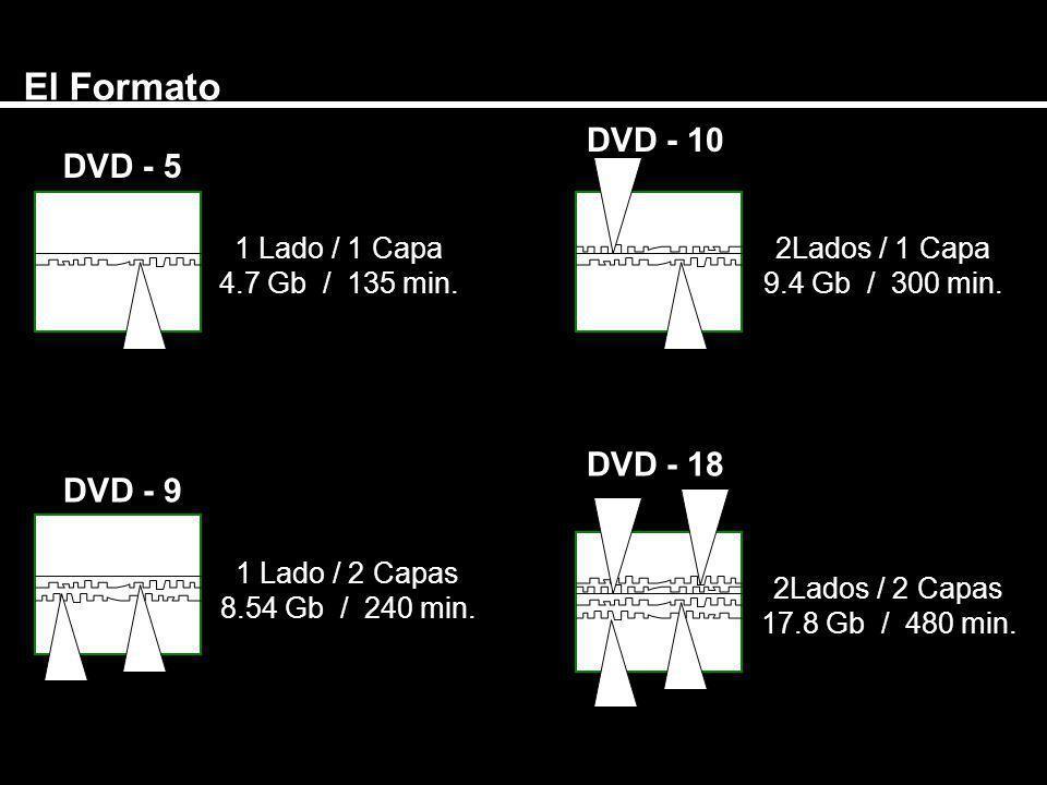 El Formato DVD - 5 1 Lado / 1 Capa 4.7 Gb / 135 min. DVD - 9 1 Lado / 2 Capas 8.54 Gb / 240 min. DVD - 10 2Lados / 1 Capa 9.4 Gb / 300 min. DVD - 18 2