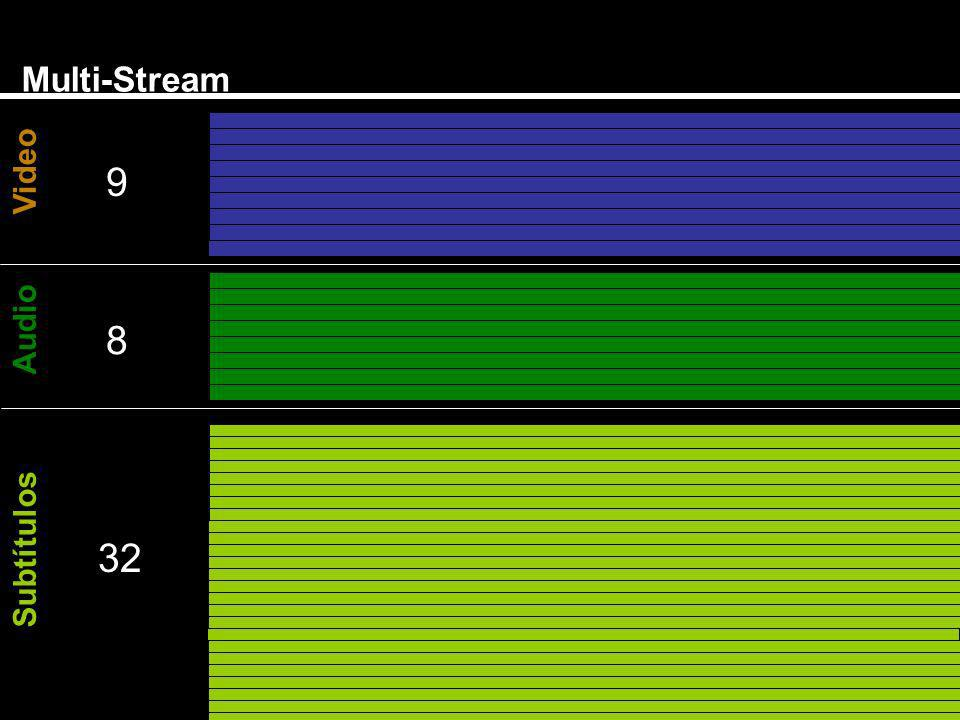 Multi-Stream Video Audio Subtítulos 9 8 32
