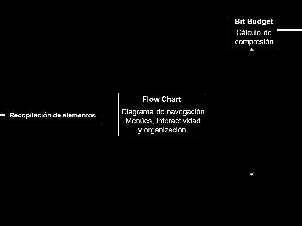 Recopilación de elementos Flow Chart Diagrama de navegación Menúes, interactividad y organización. Bit Budget Cálculo de compresión