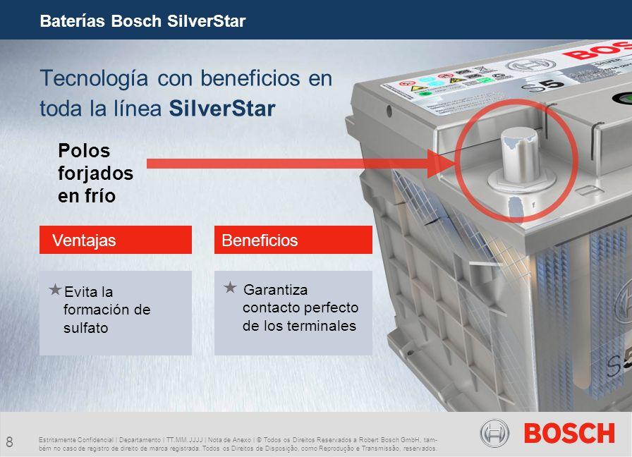 Estritamente Confidencial | Departamento | TT.MM.JJJJ | Nota de Anexo | © Todos os Direitos Reservados a Robert Bosch GmbH, tam- bém no caso de regist