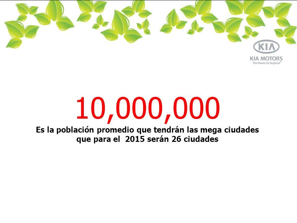 10,000,000 Es la población promedio que tendrán las mega ciudades que para el 2015 serán 26 ciudades