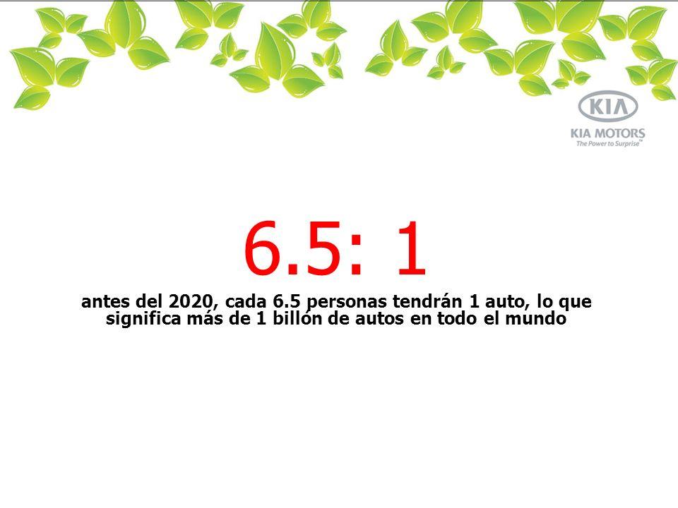 6.5: 1 antes del 2020, cada 6.5 personas tendrán 1 auto, lo que significa más de 1 billón de autos en todo el mundo