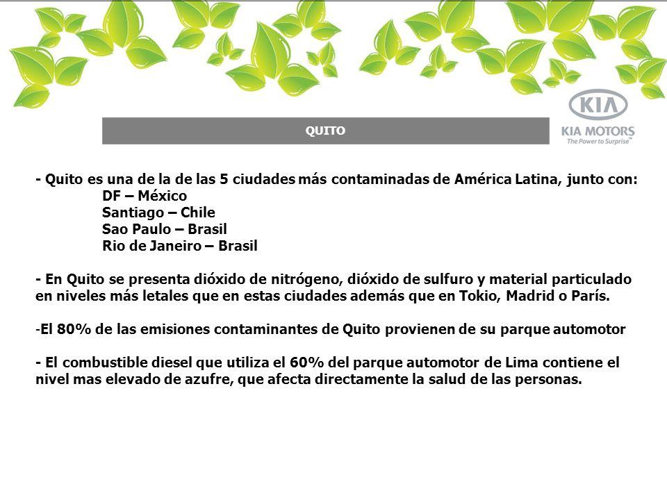 - Quito es una de la de las 5 ciudades más contaminadas de América Latina, junto con: DF – México Santiago – Chile Sao Paulo – Brasil Rio de Janeiro – Brasil - En Quito se presenta dióxido de nitrógeno, dióxido de sulfuro y material particulado en niveles más letales que en estas ciudades además que en Tokio, Madrid o París.