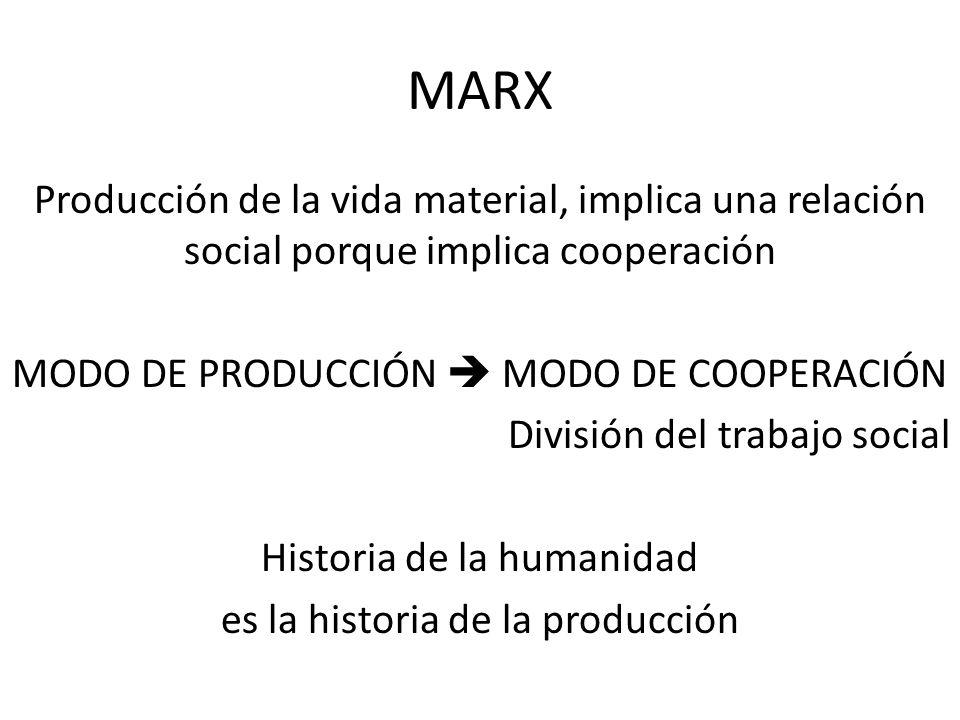 MARX Producción de la vida material, implica una relación social porque implica cooperación MODO DE PRODUCCIÓN MODO DE COOPERACIÓN División del trabaj
