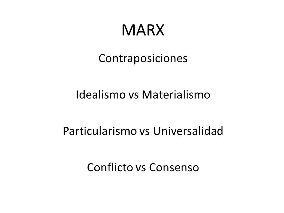MARX Contraposiciones Idealismo vs Materialismo Particularismo vs Universalidad Conflicto vs Consenso