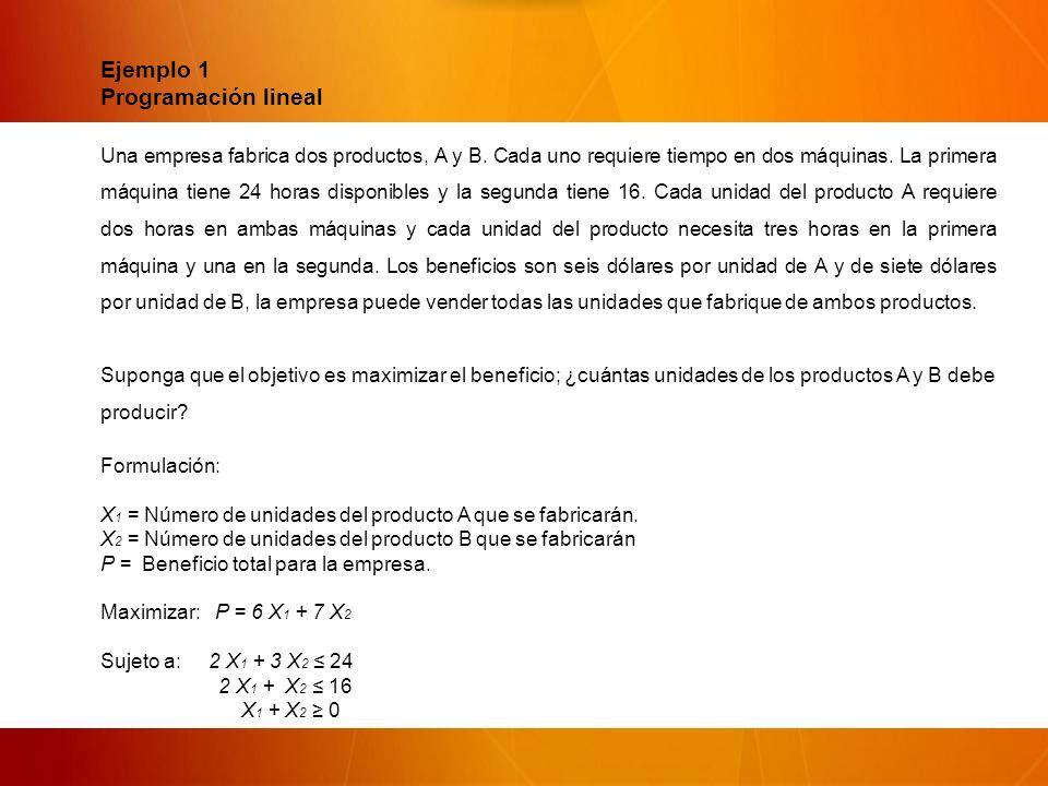 Ejemplo 1 Programación lineal Una empresa fabrica dos productos, A y B.
