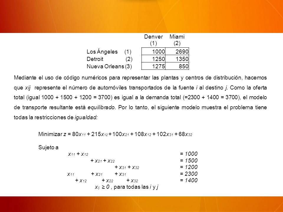 Denver (1) Miami (2) Los Ángeles (1)10002690 Detroit (2)12501350 Nueva Orleans (3)1275850 Mediante el uso de código numéricos para representar las plantas y centros de distribución, hacemos que xij represente el número de automóviles transportados de la fuente i al destino j.
