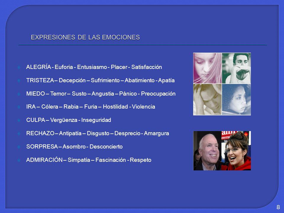 BIBLIOGRÁFICAS Goleman, D.(2007). La inteligencia Emocional.