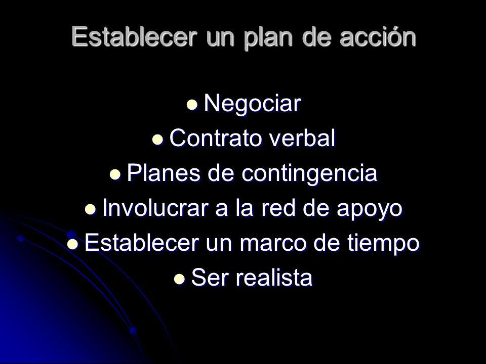 Establecer un plan de acción Negociar Negociar Contrato verbal Contrato verbal Planes de contingencia Planes de contingencia Involucrar a la red de ap