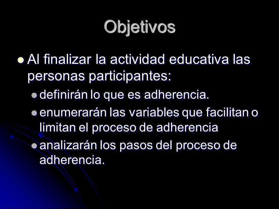 Objetivos Al finalizar la actividad educativa las personas participantes: Al finalizar la actividad educativa las personas participantes: definirán lo