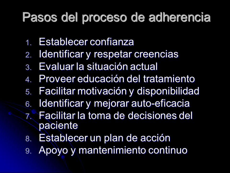 Pasos del proceso de adherencia 1. Establecer confianza 2. Identificar y respetar creencias 3. Evaluar la situación actual 4. Proveer educación del tr
