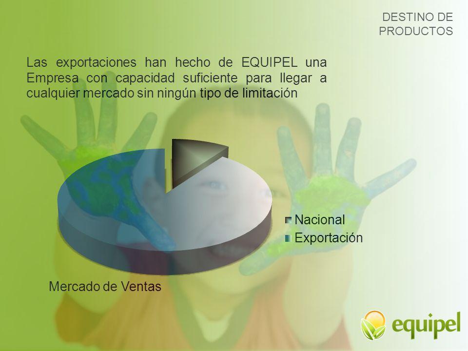 Las exportaciones han hecho de EQUIPEL una Empresa con capacidad suficiente para llegar a cualquier mercado sin ningún tipo de limitación DESTINO DE P