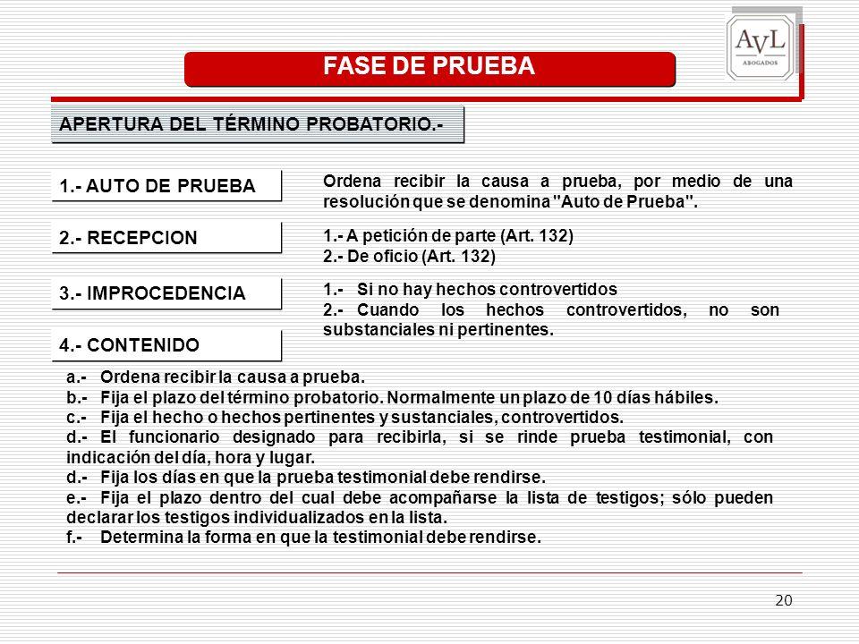 20 FASE DE PRUEBA APERTURA DEL TÉRMINO PROBATORIO.- 4.- CONTENIDO 2.- RECEPCION 1.- A petición de parte (Art. 132) 2.- De oficio (Art. 132) 3.- IMPROC
