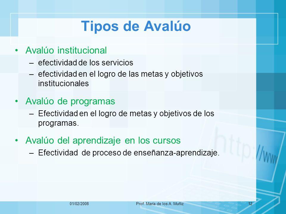 Tipos de Avalúo Avalúo institucional –efectividad de los servicios –efectividad en el logro de las metas y objetivos institucionales Avalúo de programas –Efectividad en el logro de metas y objetivos de los programas.