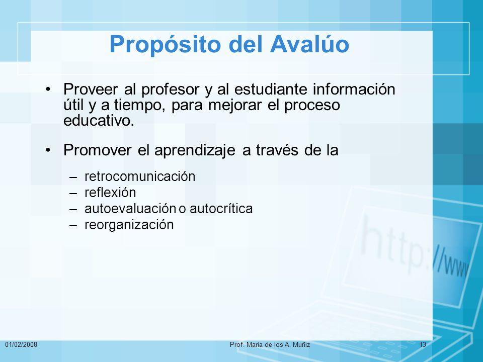 01/02/2008Prof.María de los A.
