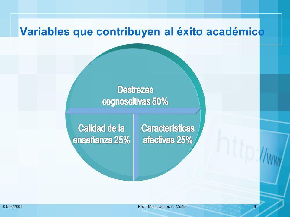01/02/2008Prof.María de los A. Muñiz37 Referencias y Enlaces Aguirre Ortiz, M.