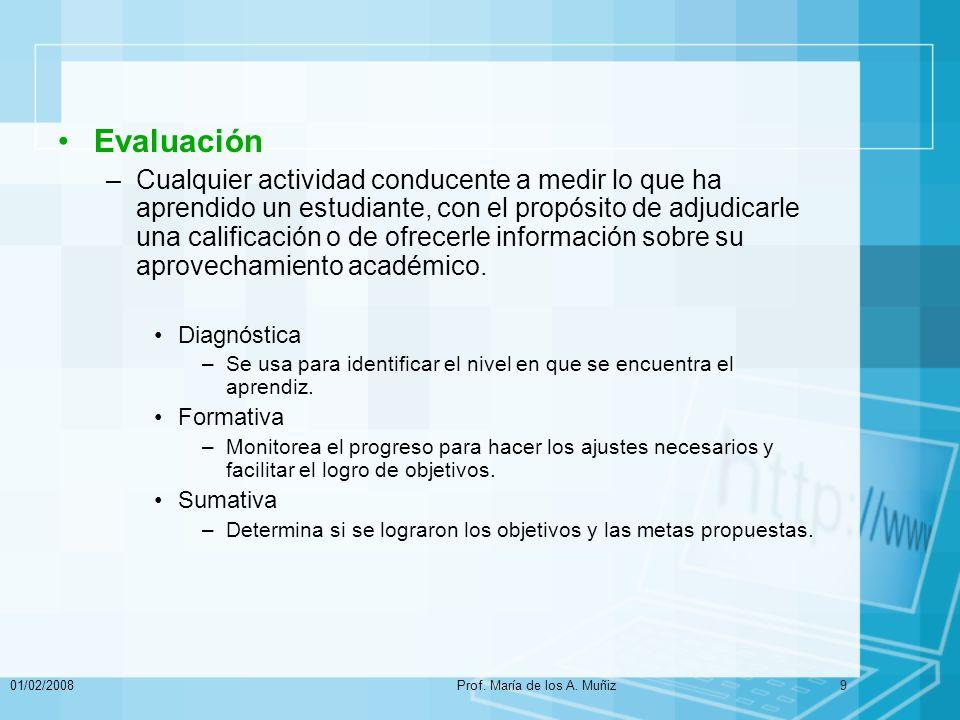 01/02/2008Prof.María de los A. Muñiz10 ¿Qué es avaluar el Aprendizaje de los Estudiantes.