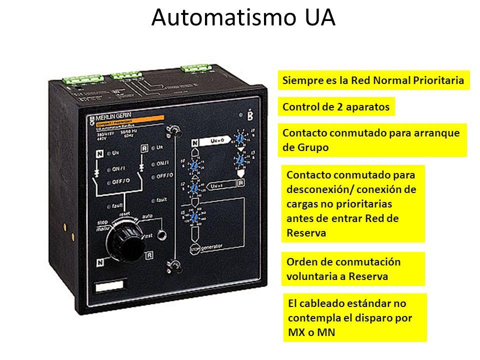 Automatismo UA Siempre es la Red Normal Prioritaria Control de 2 aparatos Contacto conmutado para arranque de Grupo Contacto conmutado para desconexió