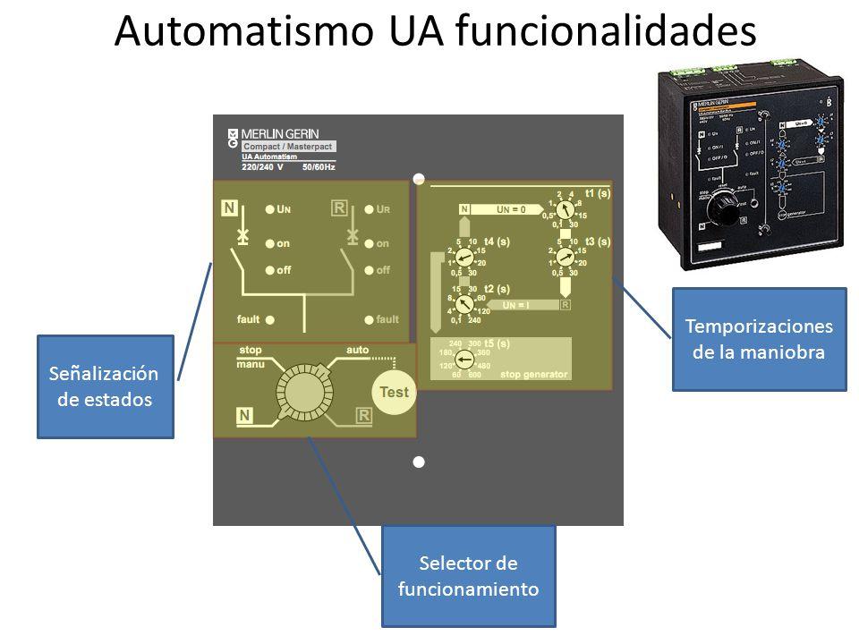 Automatismo UA funcionalidades Señalización de estados Temporizaciones de la maniobra Selector de funcionamiento