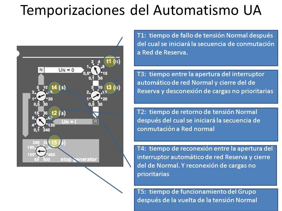 Temporizaciones del Automatismo UA T1: tiempo de fallo de tensión Normal después del cual se iniciará la secuencia de conmutación a Red de Reserva. T3