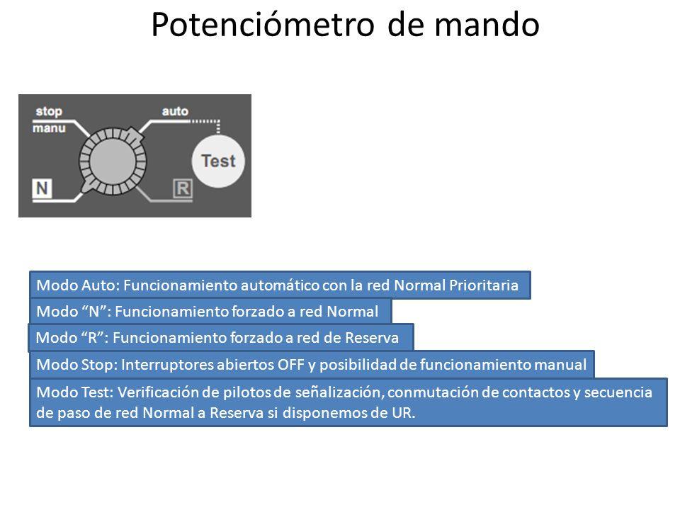 Potenciómetro de mando Modo Auto: Funcionamiento automático con la red Normal Prioritaria Modo N: Funcionamiento forzado a red Normal Modo R: Funciona