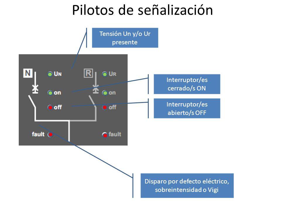 Pilotos de señalización Tensión Un y/o Ur presente Interruptor/es cerrado/s ON Interruptor/es abierto/s OFF Disparo por defecto eléctrico, sobreintens