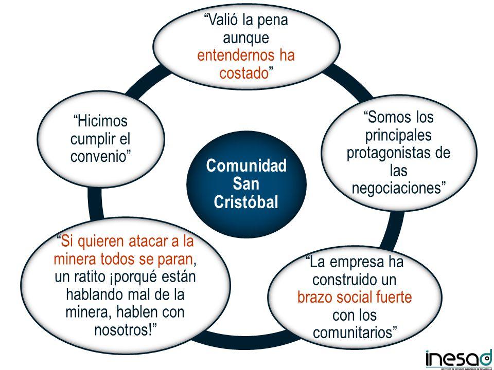 Comunidad San Cristóbal Valió la pena aunque entendernos ha costado Somos los principales protagonistas de las negociaciones La empresa ha construido