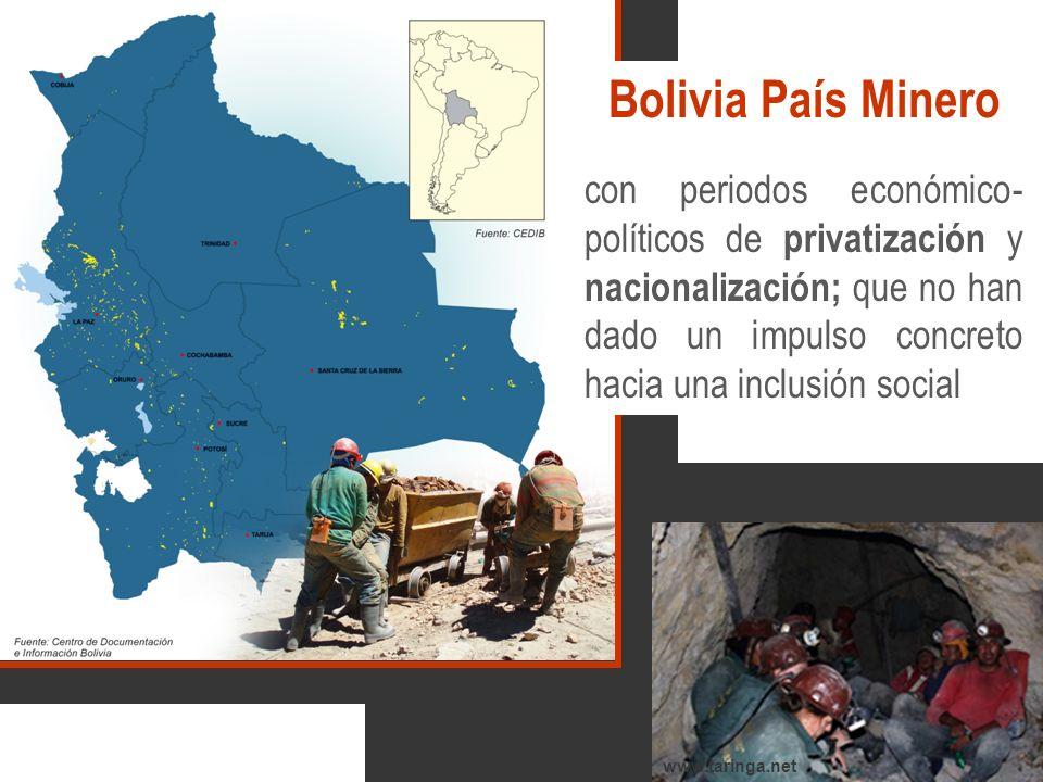 Bolivia País Minero con periodos económico- políticos de privatización y nacionalización; que no han dado un impulso concreto hacia una inclusión soci
