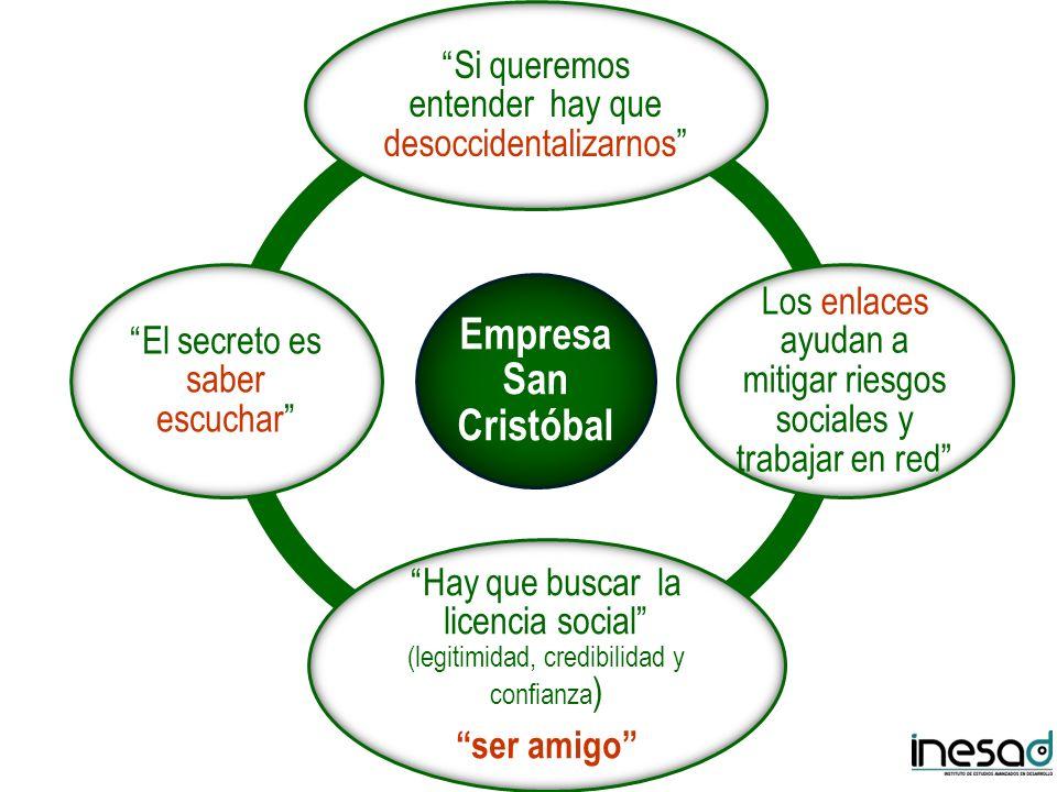 Empresa San Cristóbal Si queremos entender hay que desoccidentalizarnos Los enlaces ayudan a mitigar riesgos sociales y trabajar en red Hay que buscar