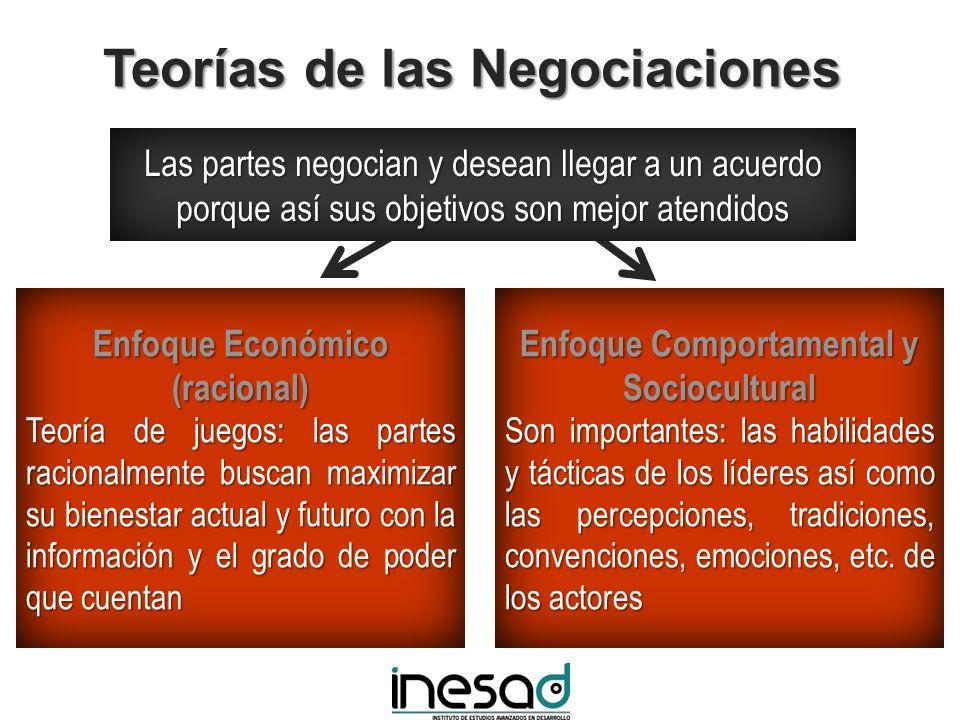 Teorías de las Negociaciones Enfoque Económico (racional) Teoría de juegos: las partes racionalmente buscan maximizar su bienestar actual y futuro con