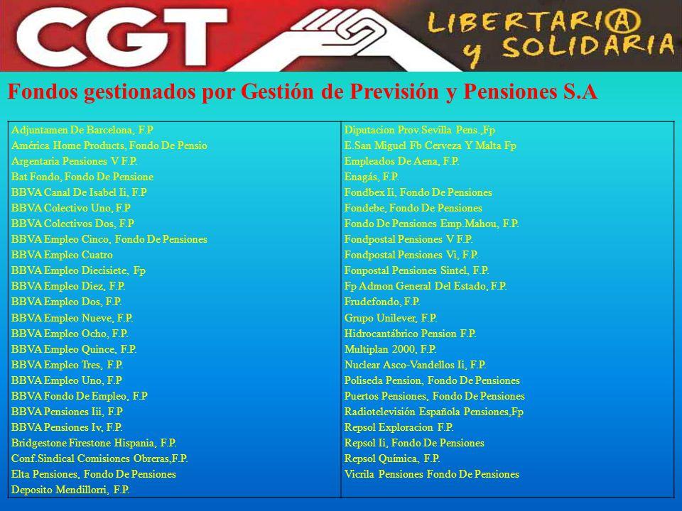 Fondos gestionados por Gestión de Previsión y Pensiones S.A Adjuntamen De Barcelona, F.P América Home Products, Fondo De Pensio Argentaria Pensiones V