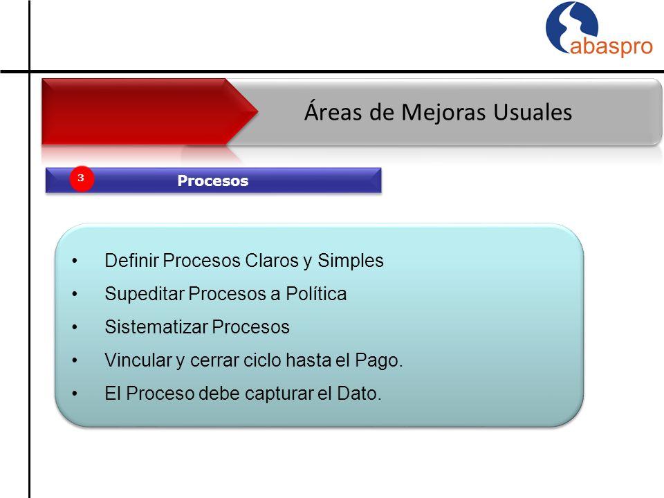 Procesos 3 Definir Procesos Claros y Simples Supeditar Procesos a Política Sistematizar Procesos Vincular y cerrar ciclo hasta el Pago.