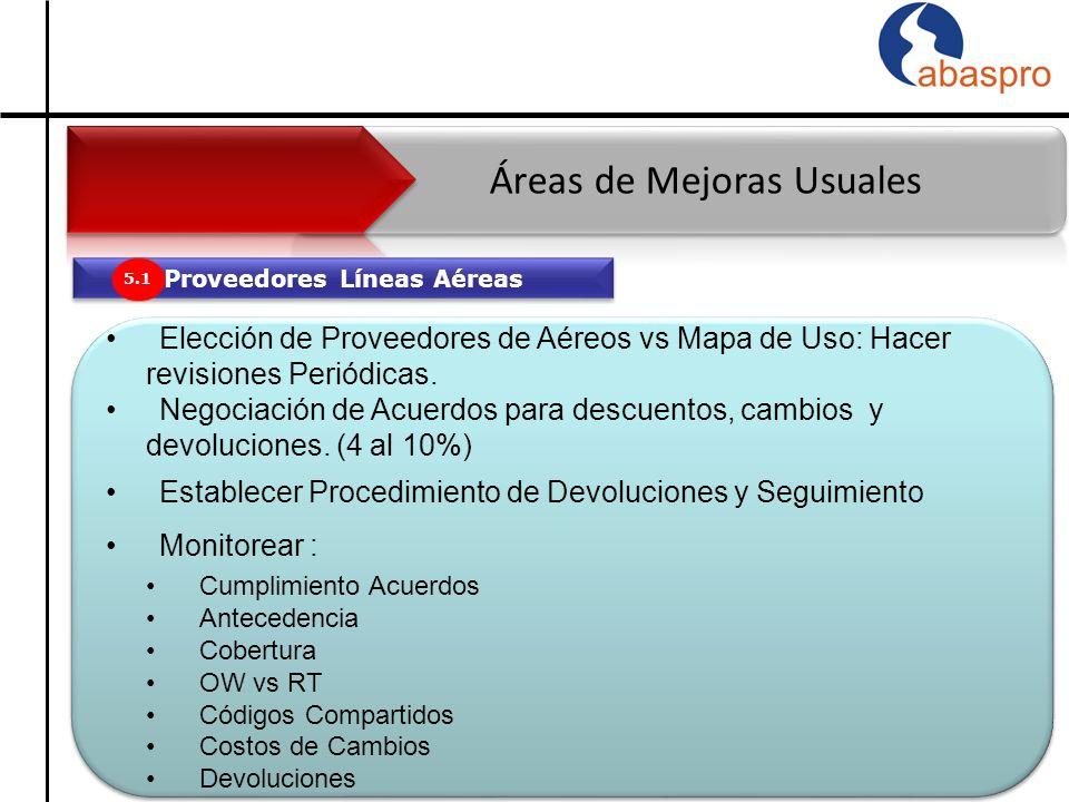 Proveedores Líneas Aéreas 5.1 Elección de Proveedores de Aéreos vs Mapa de Uso: Hacer revisiones Periódicas.