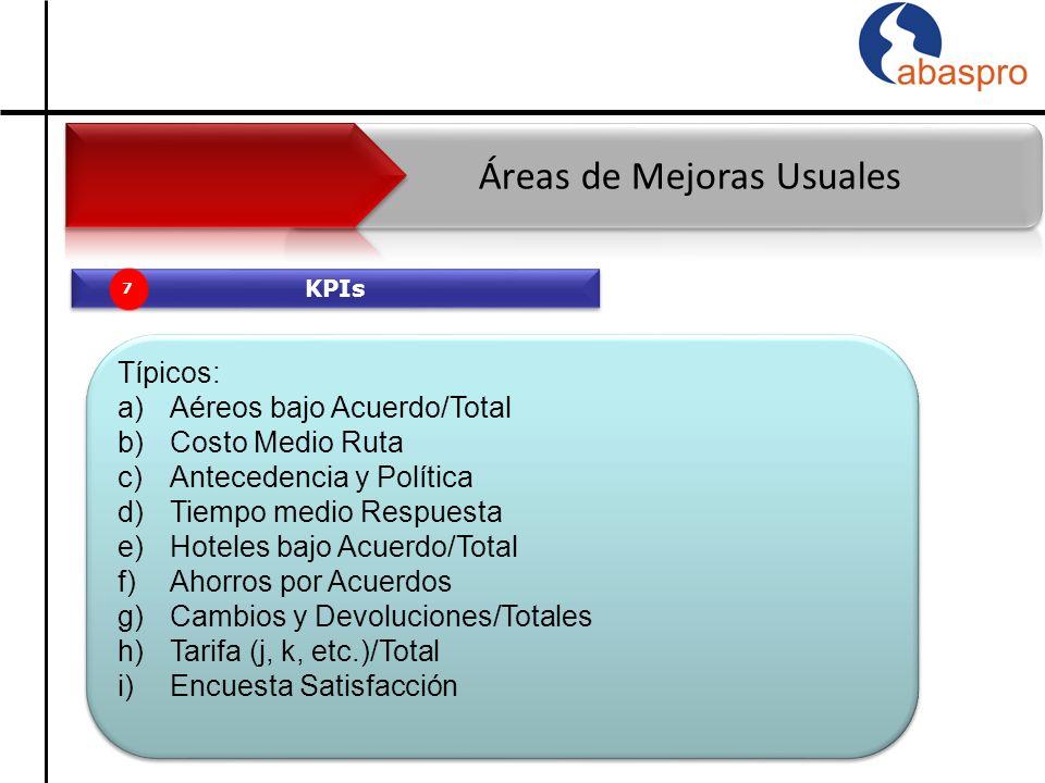 KPIs 7 Típicos: a)Aéreos bajo Acuerdo/Total b)Costo Medio Ruta c)Antecedencia y Política d)Tiempo medio Respuesta e)Hoteles bajo Acuerdo/Total f)Ahorros por Acuerdos g)Cambios y Devoluciones/Totales h)Tarifa (j, k, etc.)/Total i)Encuesta Satisfacción Típicos: a)Aéreos bajo Acuerdo/Total b)Costo Medio Ruta c)Antecedencia y Política d)Tiempo medio Respuesta e)Hoteles bajo Acuerdo/Total f)Ahorros por Acuerdos g)Cambios y Devoluciones/Totales h)Tarifa (j, k, etc.)/Total i)Encuesta Satisfacción