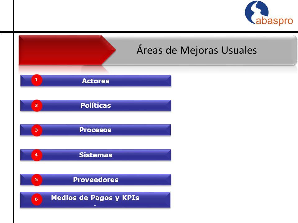 Políticas Actores Sistemas Proveedores Medios de Pagos y KPIs Ge Medios de Pagos y KPIs Ge Procesos 1 2 3 4 5 6