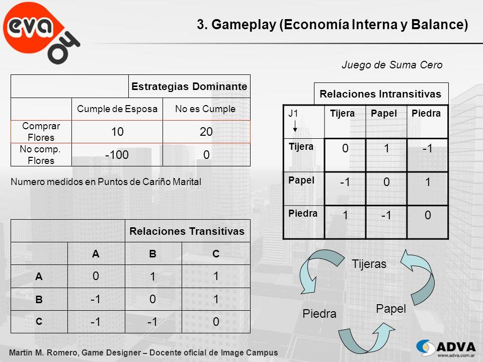 Martín M. Romero, Game Designer – Docente oficial de Image Campus 3. Gameplay (Economía Interna y Balance) Estrategias Dominante Cumple de EsposaNo es