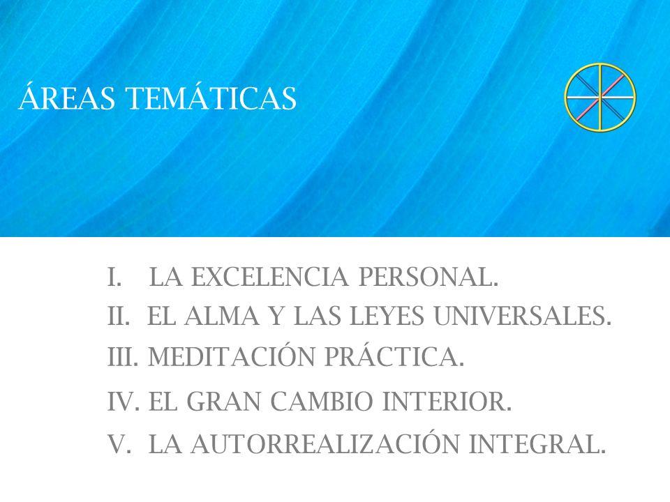 CURSO ON LINE Vivencia Esencial, Método DESOTO.